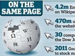 Visits to Wikipedia 'predict' stock market movements
